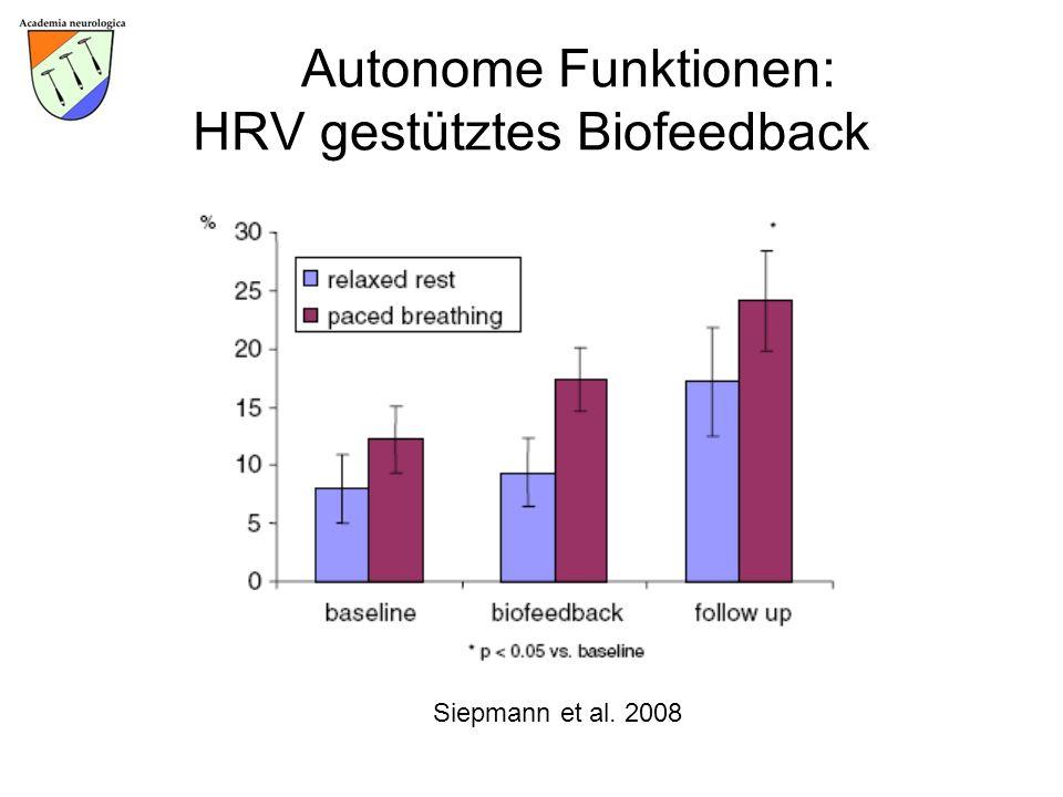 Autonome Funktionen: HRV gestütztes Biofeedback Siepmann et al. 2008