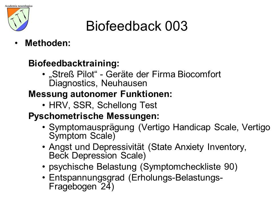 Biofeedback 003 Methoden: Biofeedbacktraining: Streß Pilot - Geräte der Firma Biocomfort Diagnostics, Neuhausen Messung autonomer Funktionen: HRV, SSR