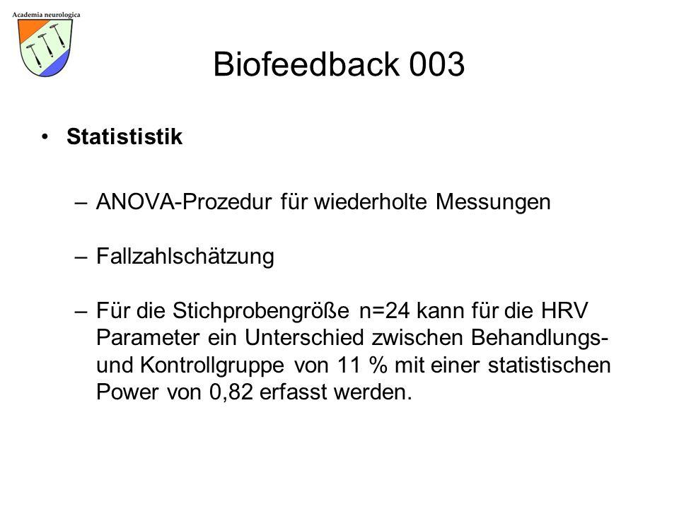Biofeedback 003 Statististik –ANOVA-Prozedur für wiederholte Messungen –Fallzahlschätzung –Für die Stichprobengröße n=24 kann für die HRV Parameter ei