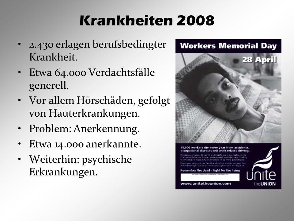 Krankheiten 2008 2.430 erlagen berufsbedingter Krankheit.