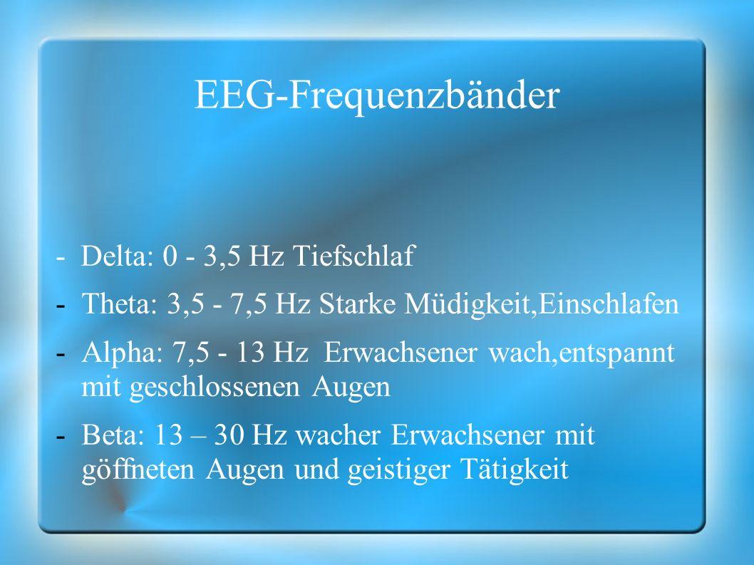 EEG-Frequenzbänder - Delta: 0 - 3,5 Hz Tiefschlaf -Theta: 3,5 - 7,5 Hz Starke Müdigkeit,Einschlafen -Alpha: 7,5 - 13 Hz Erwachsener wach,entspannt mit