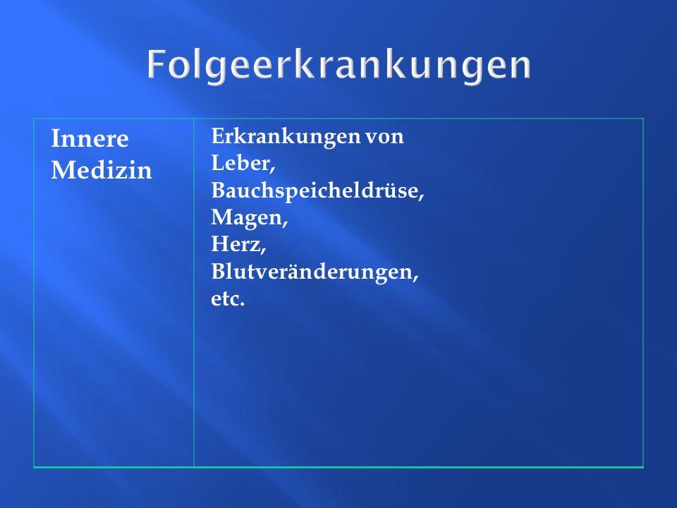 Folgeerkrankungen Innere Medizin Erkrankungen von Leber, Bauchspeicheldrüse, Magen, Herz, Blutveränderungen, etc.