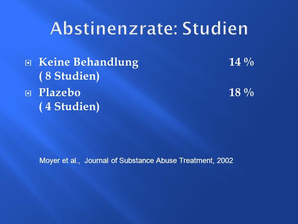Abstinenzrate: Studien Keine Behandlung 14 % ( 8 Studien) Plazebo 18 % ( 4 Studien) Moyer et al., Journal of Substance Abuse Treatment, 2002