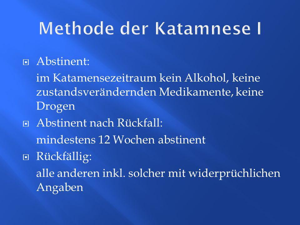 Methode der Katamnese I Abstinent: im Katamensezeitraum kein Alkohol, keine zustandsverändernden Medikamente, keine Drogen Abstinent nach Rückfall: mi