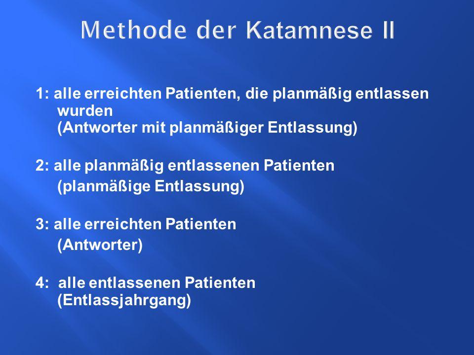 Methode der Katamnese II 1: alle erreichten Patienten, die planmäßig entlassen wurden (Antworter mit planmäßiger Entlassung) 2: alle planmäßig entlass