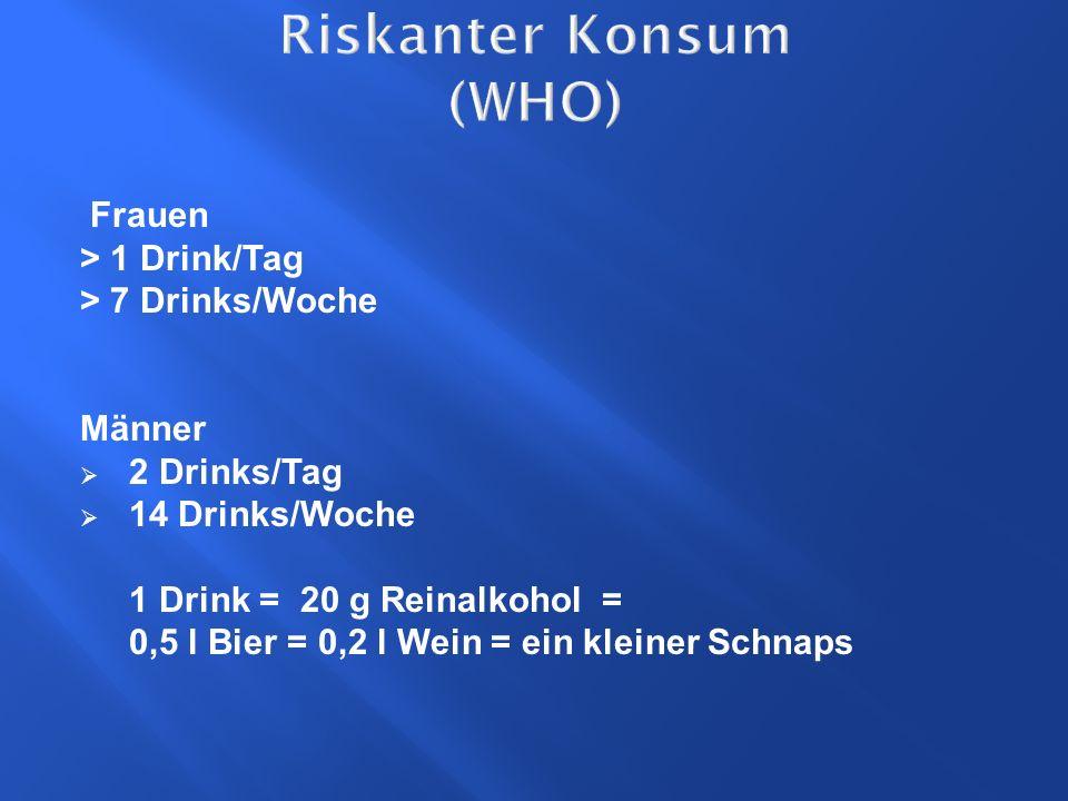 Riskanter Konsum (WHO) Frauen > 1 Drink/Tag > 7 Drinks/Woche Männer 2 Drinks/Tag 14 Drinks/Woche 1 Drink = 20 g Reinalkohol = 0,5 l Bier = 0,2 l Wein