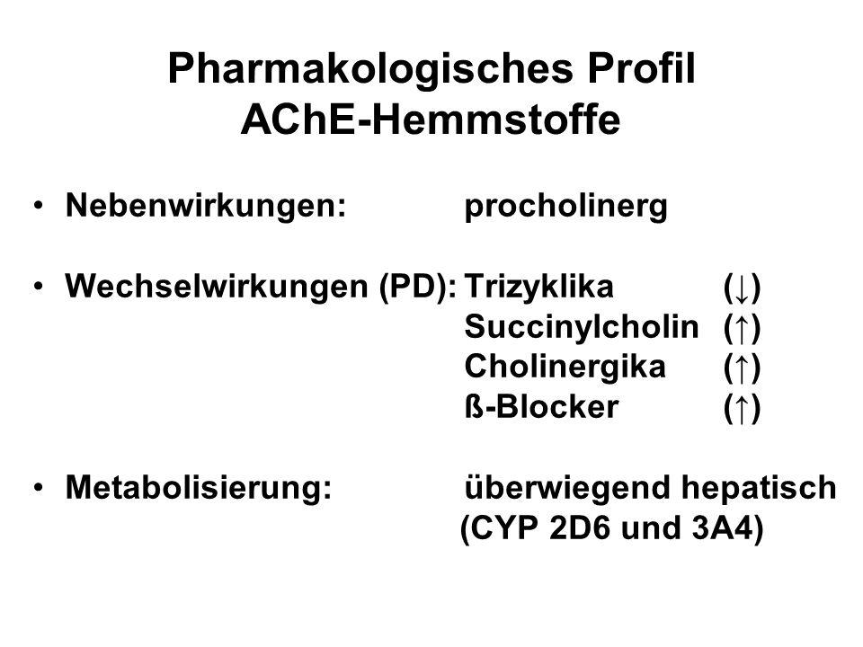 Pharmakologisches Profil AChE-Hemmstoffe Nebenwirkungen: procholinerg Wechselwirkungen (PD):Trizyklika () Succinylcholin ( ) Cholinergika ( ) ß-Blocke