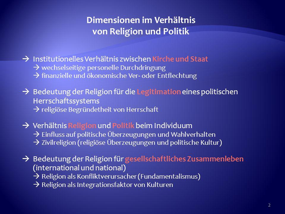 2 Dimensionen im Verhältnis von Religion und Politik Institutionelles Verhältnis zwischen Kirche und Staat wechselseitige personelle Durchdringung fin
