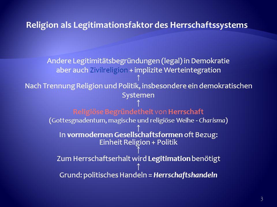 3 Religion als Legitimationsfaktor des Herrschaftssystems Andere Legitimitätsbegründungen (legal) in Demokratie aber auch Zivilreligion + implizite We