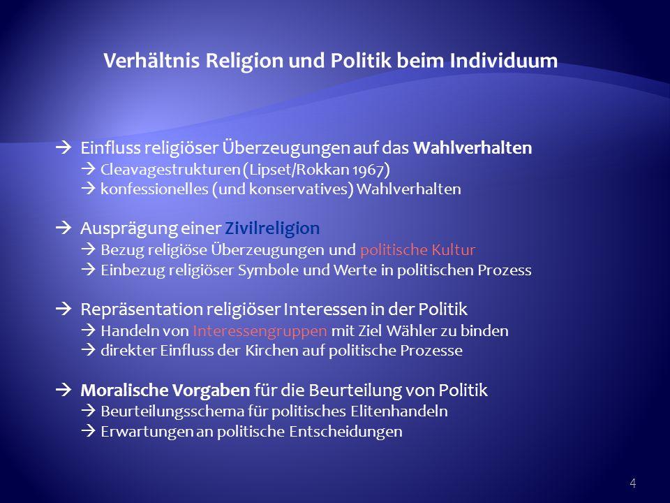 4 Verhältnis Religion und Politik beim Individuum Einfluss religiöser Überzeugungen auf das Wahlverhalten Cleavagestrukturen (Lipset/Rokkan 1967) konf