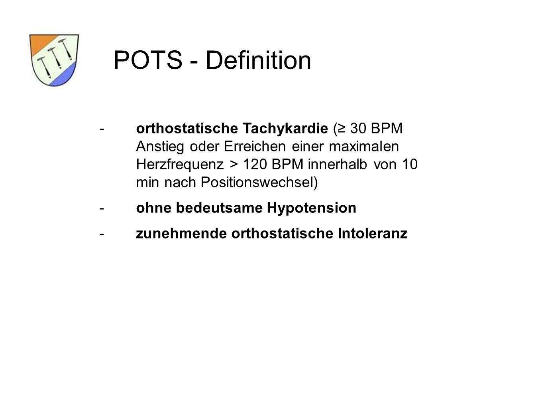 POTS - Definition - orthostatische Tachykardie ( 30 BPM Anstieg oder Erreichen einer maximalen Herzfrequenz > 120 BPM innerhalb von 10 min nach Positionswechsel) - ohne bedeutsame Hypotension - zunehmende orthostatische Intoleranz