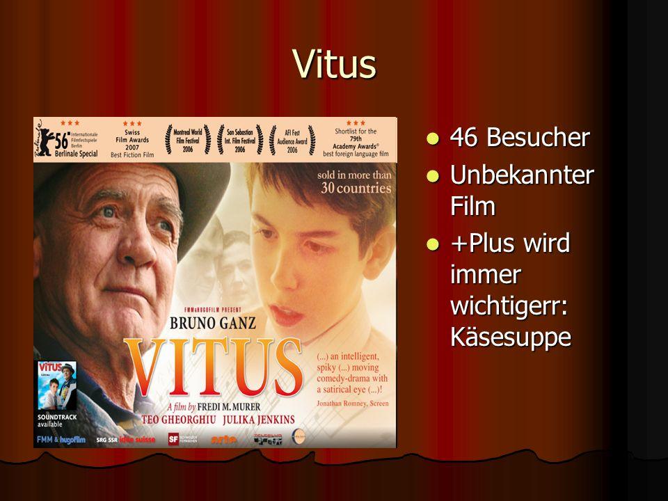 Vitus 46 Besucher 46 Besucher Unbekannter Film Unbekannter Film +Plus wird immer wichtigerr: Käsesuppe +Plus wird immer wichtigerr: Käsesuppe