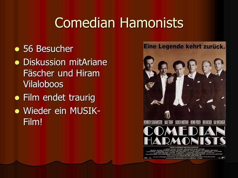 Comedian Hamonists 56 Besucher 56 Besucher Diskussion mitAriane Fäscher und Hiram Vilaloboos Diskussion mitAriane Fäscher und Hiram Vilaloboos Film endet traurig Film endet traurig Wieder ein MUSIK- Film.