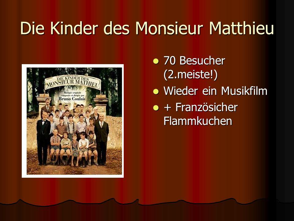 Die Kinder des Monsieur Matthieu 70 Besucher (2.meiste!) 70 Besucher (2.meiste!) Wieder ein Musikfilm Wieder ein Musikfilm + Französicher Flammkuchen + Französicher Flammkuchen