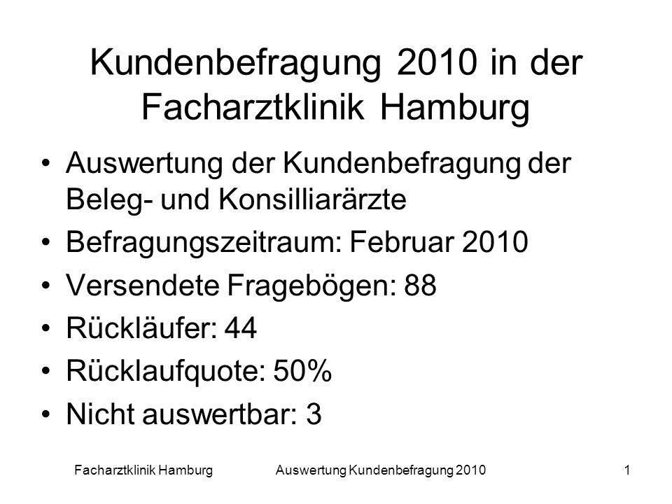 Facharztklinik Hamburg Auswertung Kundenbefragung 20101 Kundenbefragung 2010 in der Facharztklinik Hamburg Auswertung der Kundenbefragung der Beleg- und Konsilliarärzte Befragungszeitraum: Februar 2010 Versendete Fragebögen: 88 Rückläufer: 44 Rücklaufquote: 50% Nicht auswertbar: 3