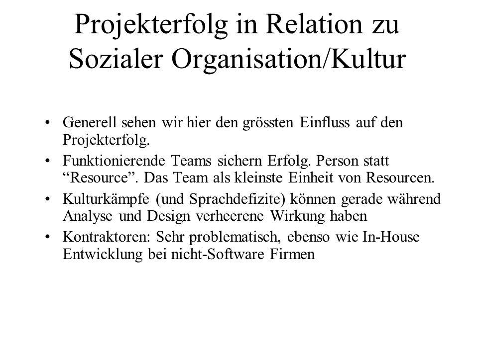 Projekterfolg in Relation zu Sozialer Organisation/Kultur Generell sehen wir hier den grössten Einfluss auf den Projekterfolg. Funktionierende Teams s
