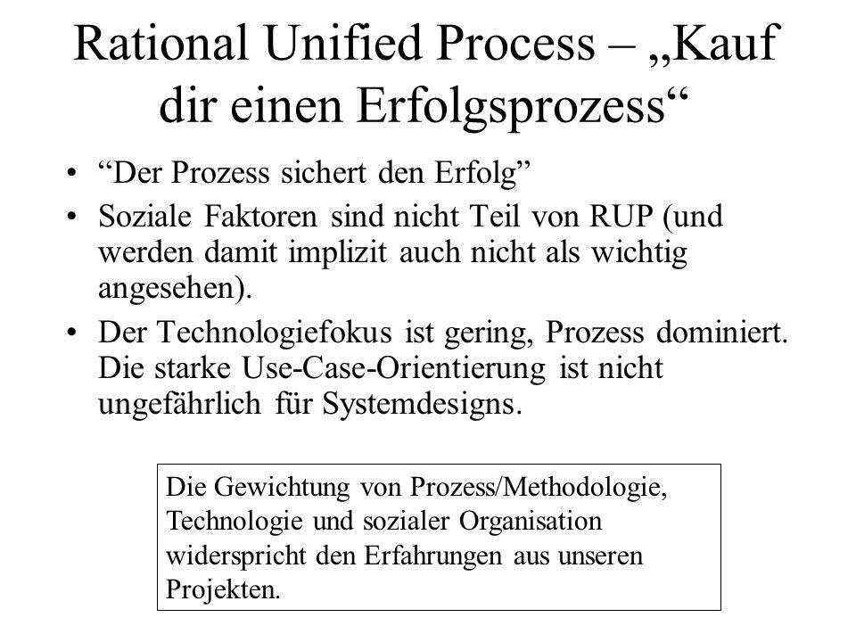 Rational Unified Process – Kauf dir einen Erfolgsprozess Der Prozess sichert den Erfolg Soziale Faktoren sind nicht Teil von RUP (und werden damit imp