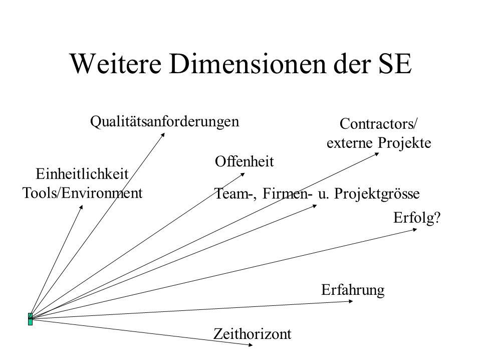 Weitere Dimensionen der SE Zeithorizont Team-, Firmen- u. Projektgrösse Einheitlichkeit Tools/Environment Erfahrung Offenheit Qualitätsanforderungen E