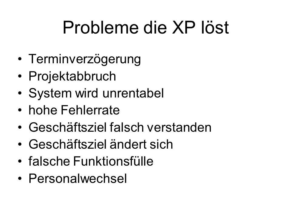 Probleme die XP löst Terminverzögerung Projektabbruch System wird unrentabel hohe Fehlerrate Geschäftsziel falsch verstanden Geschäftsziel ändert sich falsche Funktionsfülle Personalwechsel