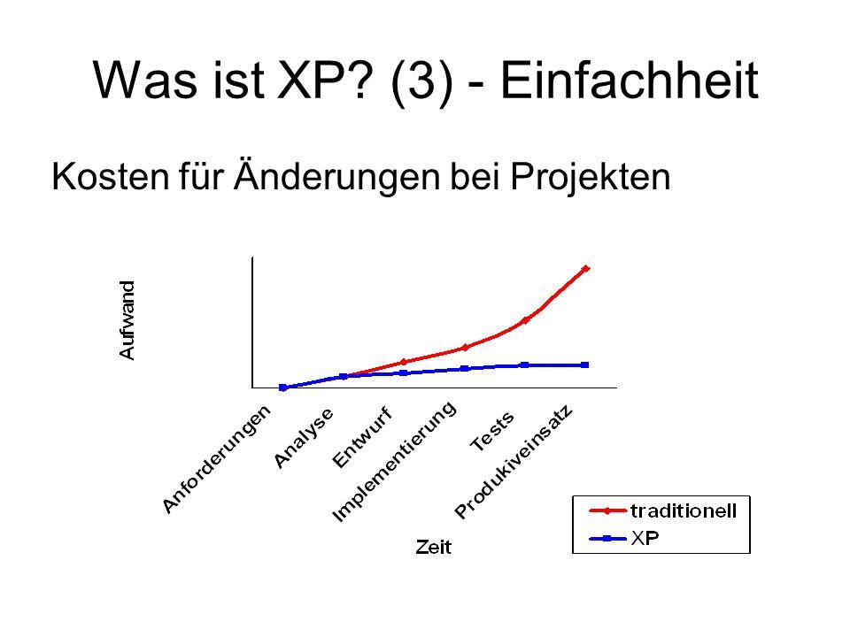 Was ist XP (3) - Einfachheit Kosten für Änderungen bei Projekten