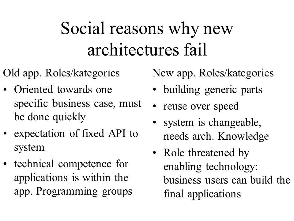 Social reasons why new architectures fail Old app.