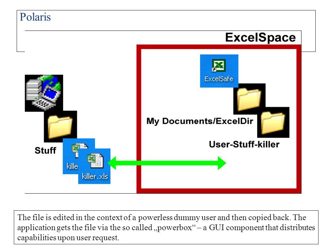 DecreaseMyRights MakeMeAdmin User Admin Rights Program Rights Reduce Roles etc. start User Admin Rights vector Program Rights Extend Roles etc. start