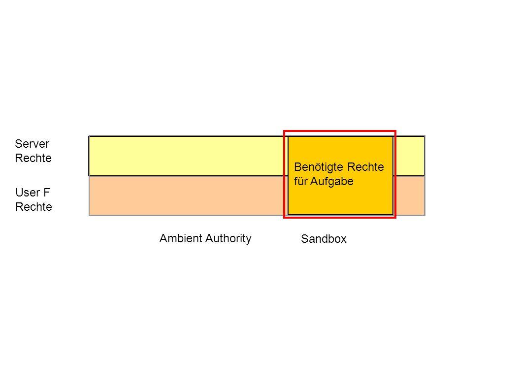 User F Rechte Ambient Authority Server Rechte Sandbox Benötigte Rechte für Aufgabe