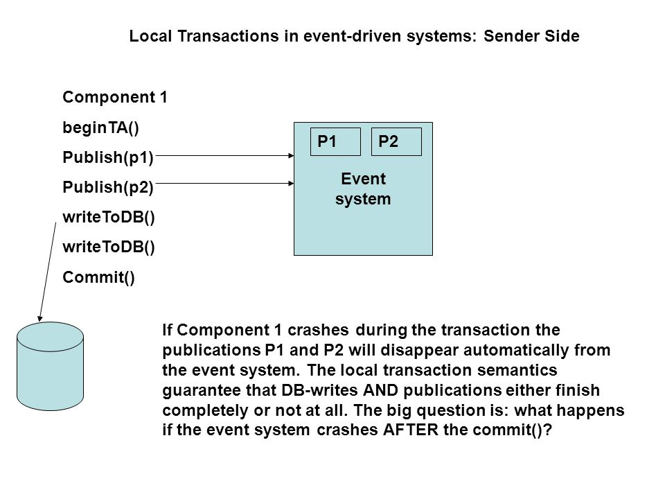 Local Transactions in event-driven systems: Sender Side Component 1 beginTA() Publish(p1) Publish(p2) writeToDB() Commit() Event system P1P2 If Component 1 crashes during the transaction the publications P1 and P2 will disappear automatically from the event system.