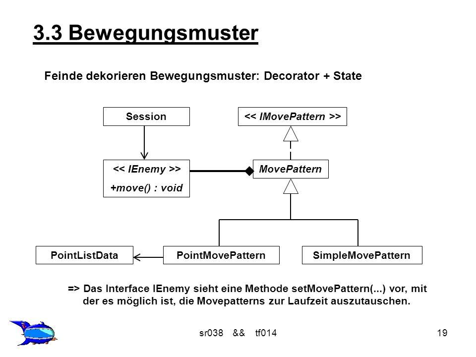sr038 && tf01419 3.3 Bewegungsmuster Feinde dekorieren Bewegungsmuster: Decorator + State > MovePattern PointMovePatternSimpleMovePattern > +move() : void Session => Das Interface IEnemy sieht eine Methode setMovePattern(...) vor, mit der es möglich ist, die Movepatterns zur Laufzeit auszutauschen.