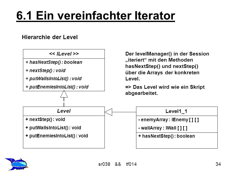 sr038 && tf01434 6.1 Ein vereinfachter Iterator > + hasNextStep() : boolean + nextStep() : void + putWallsIntoList() : void + putEnemiesIntoList() : v