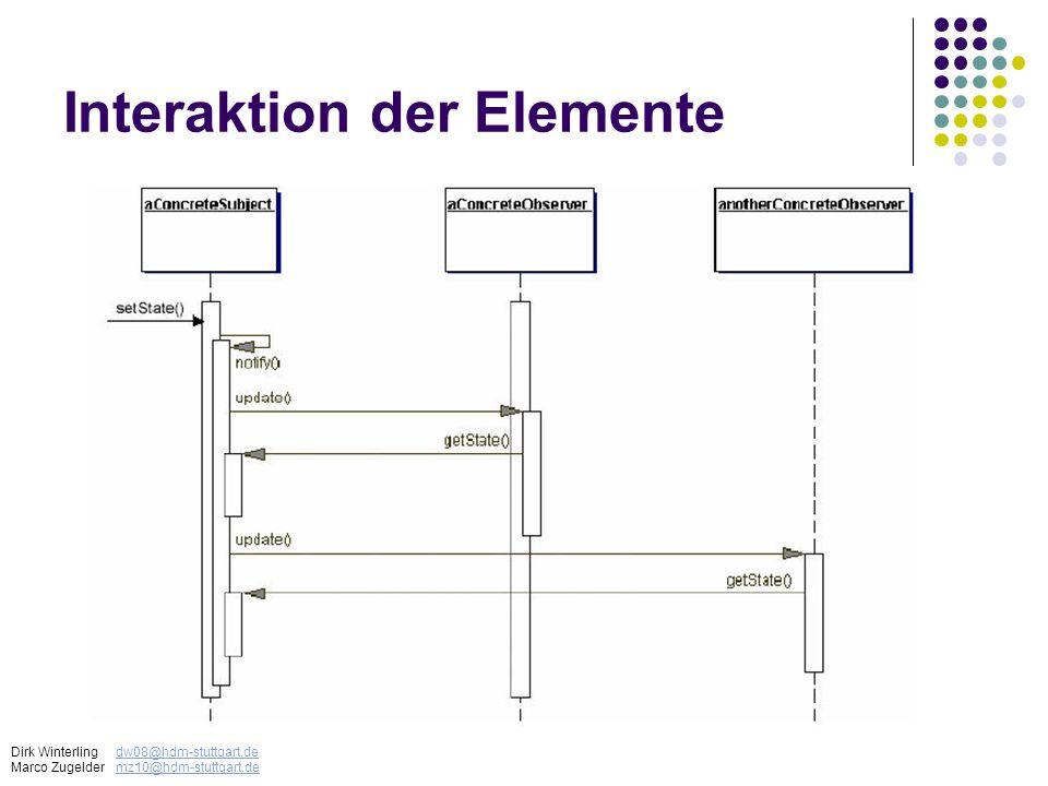Interaktion der Elemente Dirk Winterlingdw08@hdm-stuttgart.dedw08@hdm-stuttgart.de Marco Zugeldermz10@hdm-stuttgart.demz10@hdm-stuttgart.de