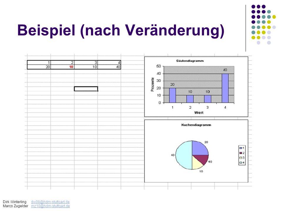 Beispiel (nach Veränderung) Dirk Winterlingdw08@hdm-stuttgart.dedw08@hdm-stuttgart.de Marco Zugeldermz10@hdm-stuttgart.demz10@hdm-stuttgart.de