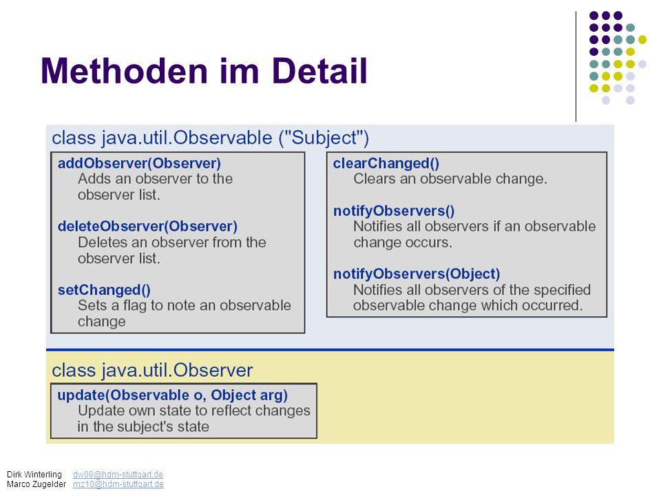 Methoden im Detail Dirk Winterlingdw08@hdm-stuttgart.dedw08@hdm-stuttgart.de Marco Zugeldermz10@hdm-stuttgart.demz10@hdm-stuttgart.de