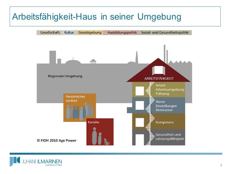 2 Arbeitsfähigkeit-Haus in seiner Umgebung