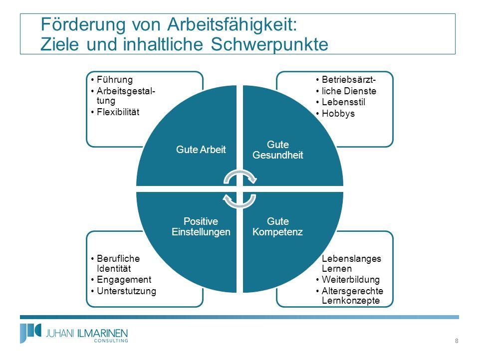 9 Förderung der Arbeitsfähigkeit - modifiziert von Dr. Richenhagen