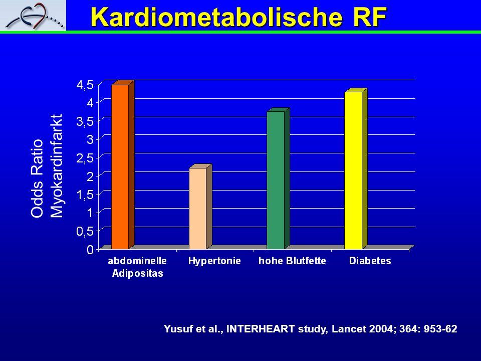 Kardiometabolische RF Yusuf et al., INTERHEART study, Lancet 2004; 364: 953-62 Odds Ratio Myokardinfarkt
