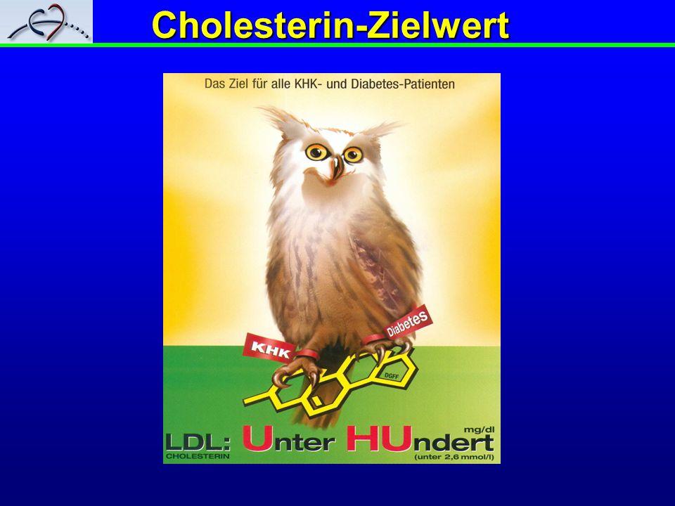 Cholesterin-Zielwert ? Böses Blutfett (LDL)