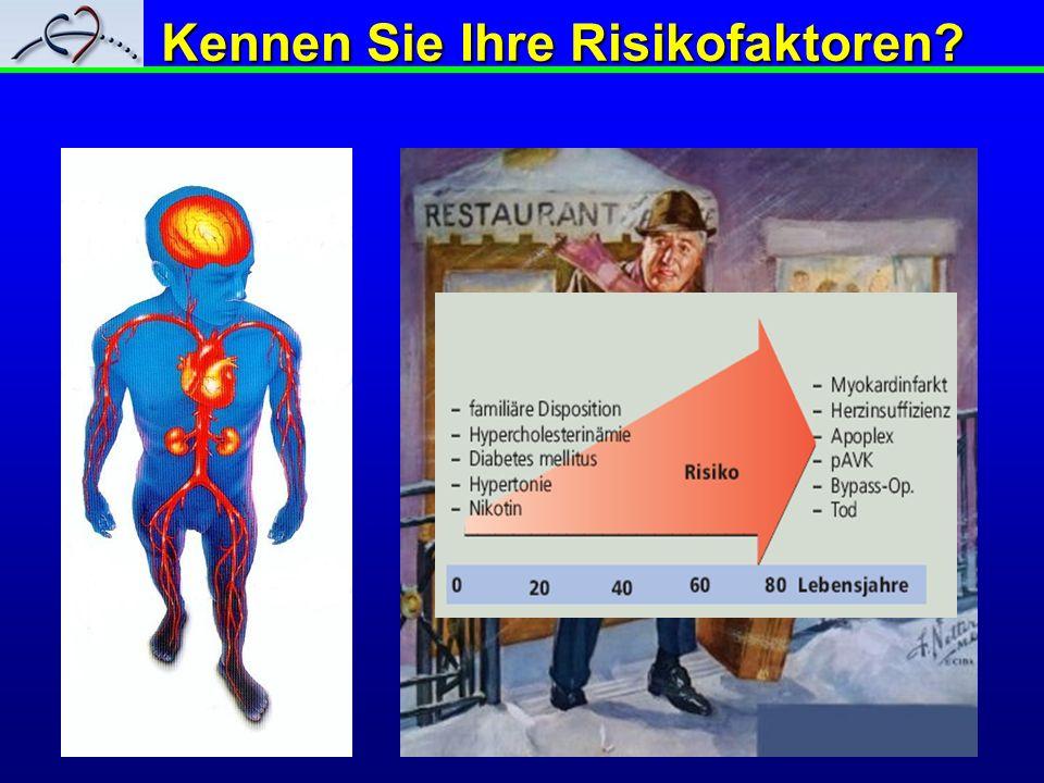 Kennen Sie Ihre Risikofaktoren?