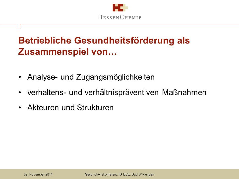 Betriebliche Gesundheitsförderung als Zusammenspiel von… Analyse- und Zugangsmöglichkeiten verhaltens- und verhältnispräventiven Maßnahmen Akteuren und Strukturen Gesundheitskonferenz IG BCE, Bad Wildungen02.