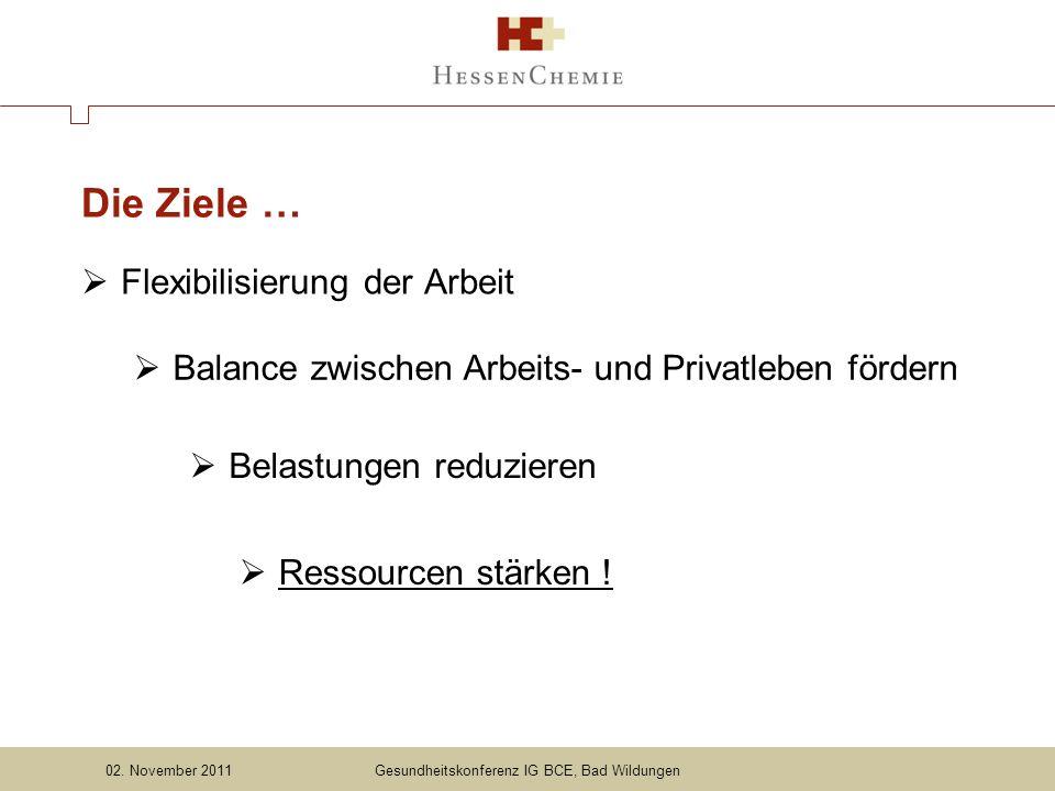 Die Ziele … Flexibilisierung der Arbeit Gesundheitskonferenz IG BCE, Bad Wildungen02.