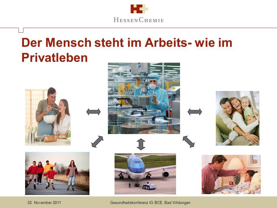 02. November 2011Gesundheitskonferenz IG BCE, Bad Wildungen Der Mensch steht im Arbeits- wie im Privatleben