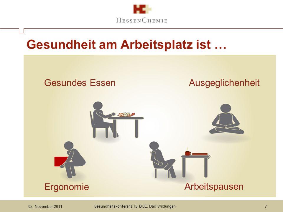 02. November 2011 Gesundheitskonferenz IG BCE, Bad Wildungen Gesundheit am Arbeitsplatz ist … 7 Gesundes Essen Ergonomie Arbeitspausen Ausgeglichenhei