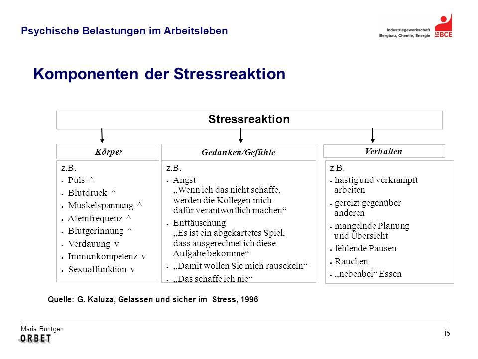 Maria Büntgen 15 Psychische Belastungen im Arbeitsleben Komponenten der Stressreaktion Quelle: G. Kaluza, Gelassen und sicher im Stress, 1996 z.B. Ang