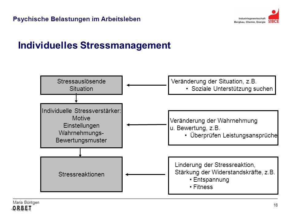 Maria Büntgen 18 Psychische Belastungen im Arbeitsleben Individuelles Stressmanagement Stressauslösende Situation Individuelle Stressverstärker: Motiv