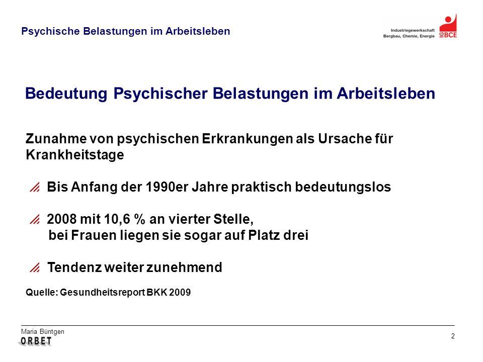 Maria Büntgen 2 Psychische Belastungen im Arbeitsleben Bedeutung Psychischer Belastungen im Arbeitsleben Zunahme von psychischen Erkrankungen als Ursache für Krankheitstage Bis Anfang der 1990er Jahre praktisch bedeutungslos 2008 mit 10,6 % an vierter Stelle, bei Frauen liegen sie sogar auf Platz drei Tendenz weiter zunehmend Quelle: Gesundheitsreport BKK 2009