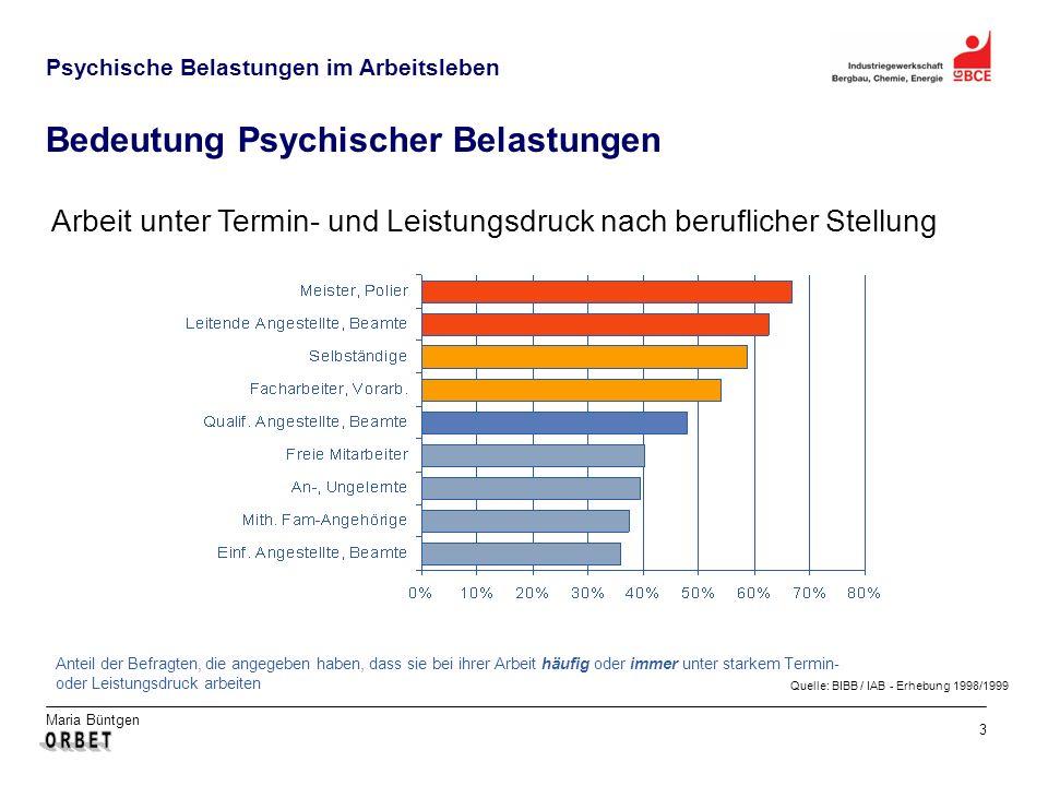 Maria Büntgen 3 Psychische Belastungen im Arbeitsleben Bedeutung Psychischer Belastungen Arbeit unter Termin- und Leistungsdruck nach beruflicher Stel