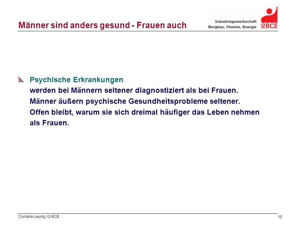 Cornelia Leunig, IG BCE 10 Männer sind anders gesund - Frauen auch Psychische Erkrankungen werden bei Männern seltener diagnostiziert als bei Frauen.