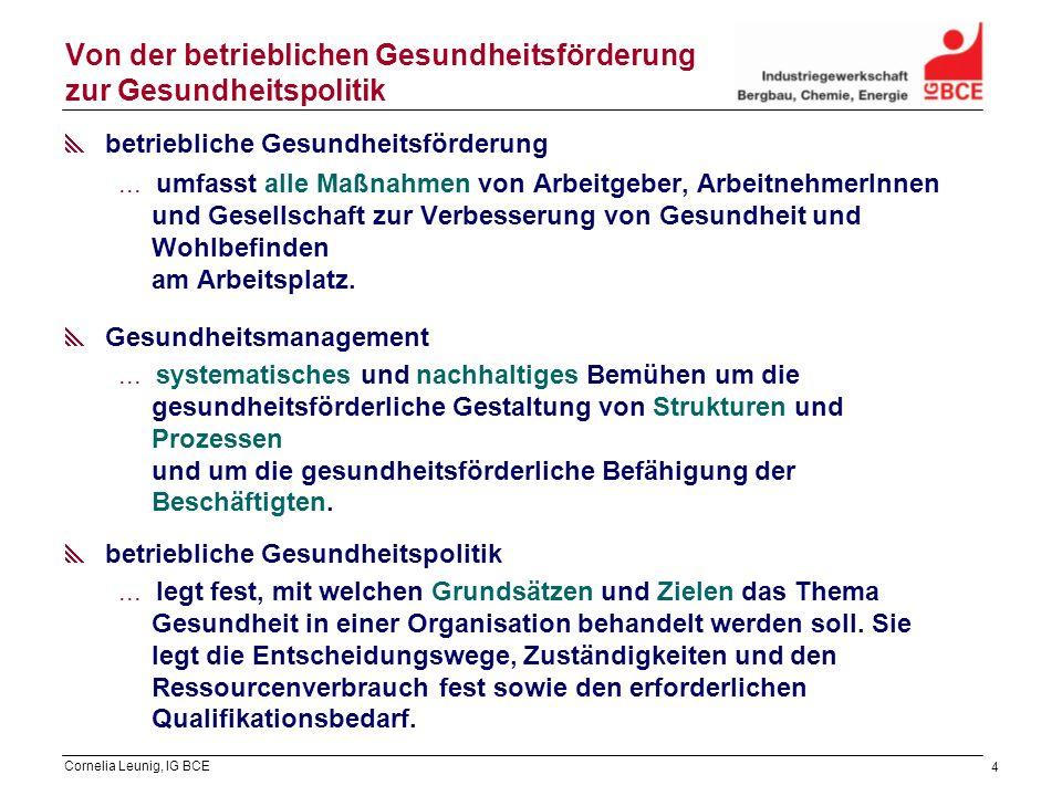 Cornelia Leunig, IG BCE 4 Von der betrieblichen Gesundheitsförderung zur Gesundheitspolitik betriebliche Gesundheitsförderung... umfasst alle Maßnahme
