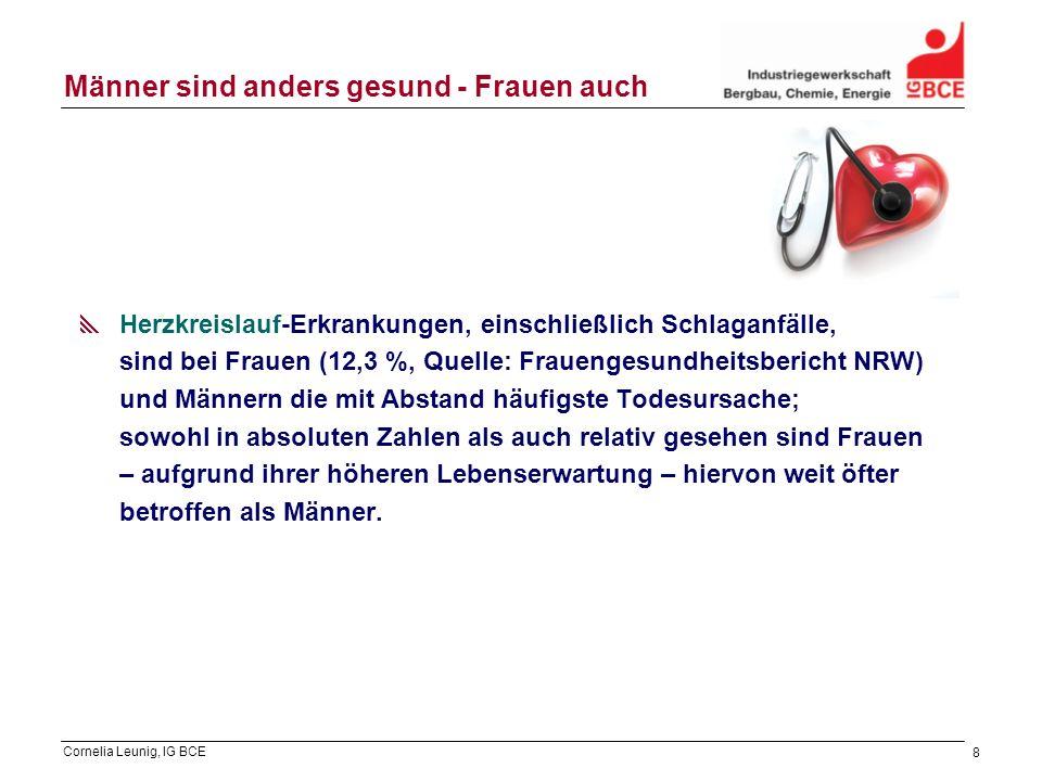 Cornelia Leunig, IG BCE 8 Männer sind anders gesund - Frauen auch Herzkreislauf-Erkrankungen, einschließlich Schlaganfälle, sind bei Frauen (12,3 %, Q