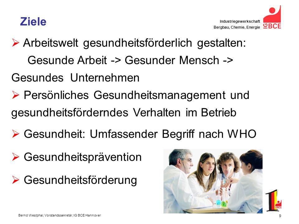 Bernd Westphal, Vorstandssekretär, IG BCE Hannover Industriegewerkschaft Bergbau, Chemie, Energie 10 Gesundheit bedeutet: physisches, psychisches und soziales Wohlbefinden, also mehr als die Abwesenheit von Krankheit (Definition der WHO) Gesundheitsförderung bedeutet: - Suche nach Ursachen von Gesundheit - Erhaltung, Stärkung von Gesundheitsressourcen (z.